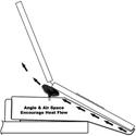 eWheelie: angle and air space encourage heat flow