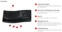 Microsoft Sculpt Comfort Keyboard Features