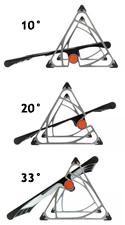 Posturite TriRite Adjustable Footrest - 3 angles available
