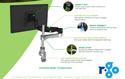 R-Go Caparo 4 D2 Single Monitor Arm - Features