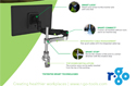 R-Go Zepher 4 C2 Dual Monitor Arm - Features